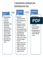 Mekanisme_Pengambilan_Toga_Wisuda.pdf
