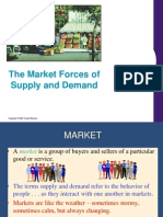 3-Supply and demand.pptx