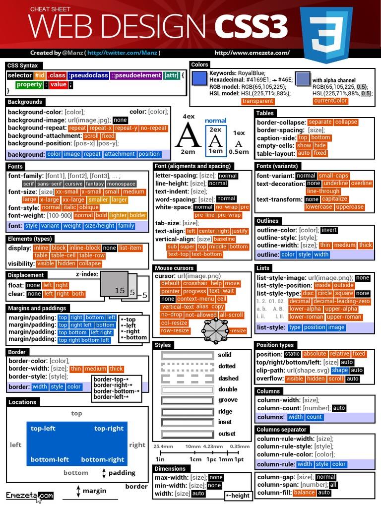 Css3 cheatsheet emezeta eng cascading style sheets publishing baditri Gallery