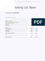 Roche Holding Ltd, Basel — Financial Statements