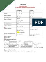 High school mathematics grade 10 12 trigonometric functions high school mathematics grade 10 12 trigonometric functions quadratic equation ccuart Image collections