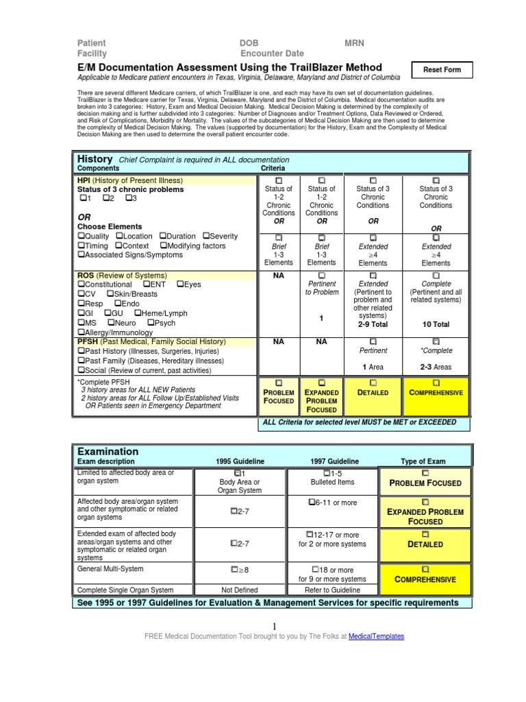 Trailblazer Medicare Audit Tool | Differential Diagnosis | Medical ...
