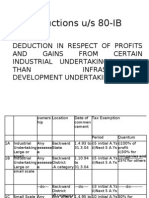 Deductions u/s 80-IB