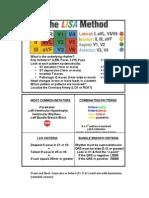 LISA card.pdf