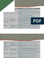FA_U1_AF3 Cuadro de conceptos