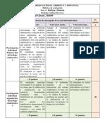 Rubrica de Evaluacion Fase 4 Trabajo Colaborativo 3