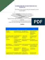 Sistema de Elaboración de Los Discursos