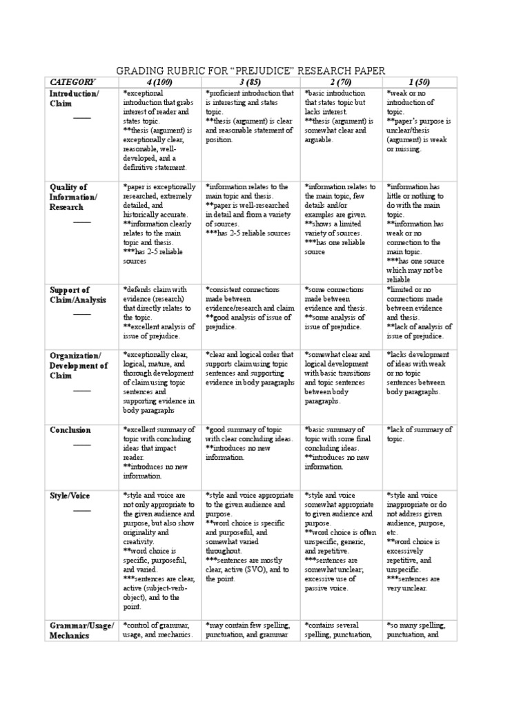 thesis rubric apush Apush leq rubric continuity & change over time le name: _____ q: _____ thesis (one point) presents a thesis that makes a historically defensible claim and.