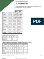 WWII Statistics