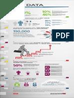 Big Data Infographic v19