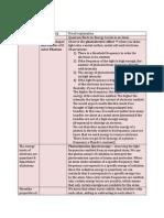 Study Guide Unit 2