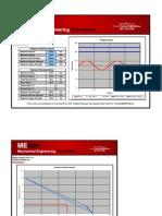 Fatigue Analysis Tool 1.0