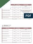 Lista Definitiva de Candidatos Postulados a Rectores del CNE