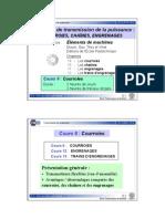 c06a_courroies.pdf