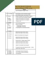 Program Selepas UPSR 2014