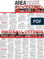 Fall Sports All Area 2014