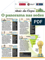 Capitais Da Copa