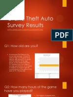 grand theft auto survey results
