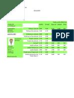Examen AOFI (Ejercicio 2) Guillemo Gonzalez