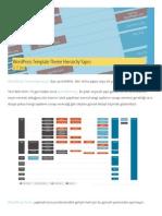 WordPress Template Theme Hierarchy Yapısı