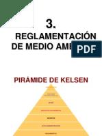 Cv-3a-Reglamentacion de Medio Ambiente