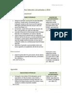 multas-laborales-20163