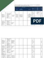 Esta planificación corresponde a los primeros cuatro módulos.docx