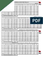 Retribuciones 2011 Tiempo Parcial Docentes