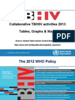 Implementation of Collaborative Tb-hiv Activities Slideshow