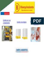 listado_productos_bioequivalentes.pdf