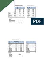 Data Perencanaan Irigasi dan bangunan air