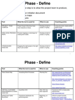 1.__DMAIC_-List_of_Tools.ppt