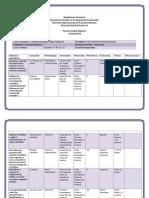 Planificación de Unidad Didáctica I Parcial 2013.docx