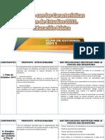 Caract. Plan de Estudios 2011