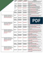 Actividades Generales Sistemas Internacionales (1)