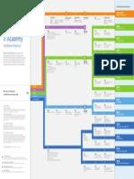 8814.Microsoft IT Academy - Certification Roadmap