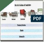 Guide for fast puerto rico fruit gestion de la cadena de suministros ccuart Image collections