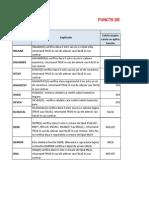 Curs 4 Excel_Functii de Informare_ Semnificatie Erori_ Functii Logice