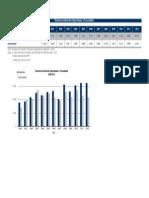 Dicig Di Progrcomput Estat Portal Ago 13 Tabela 1-1