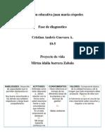 Fase de Diagnostico 10-5 Trabajo de Poyecto de Vida
