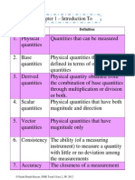 Pocket Notes Physics
