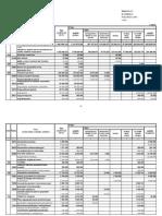 05_zal_2 - Wydatki budżetu miasta.pdf