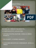 Rural Marketing MBA