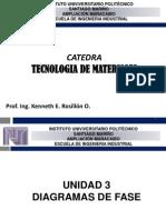 Unidad III_Diagramas de Fase_ Tecnologia de Materiales