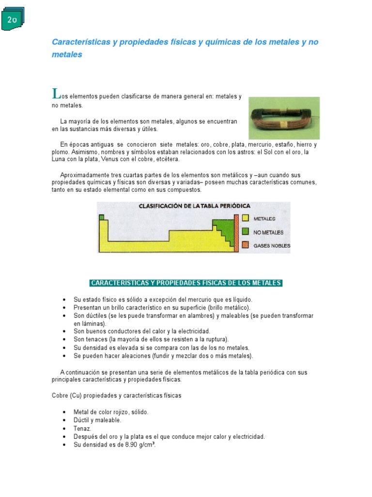 Caractersticas y propiedades de los metales y no metales urtaz Images