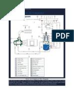 Prinsip Kerja Screw Air Compressor