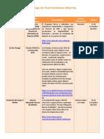 Catálogo de Convocatorias abiertas Fundación Majocca