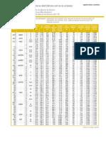 Tablas Conductores[1].pdf