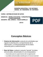 Clase 10 - Modelado de Datos I