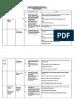 Rancangan Pengajaran Tahunan KSSR Tahun 5 - Matematik SK - 2015 - Johor - Berfokus